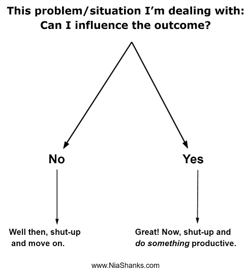 The flowchart for life's problems. Test it with yours!