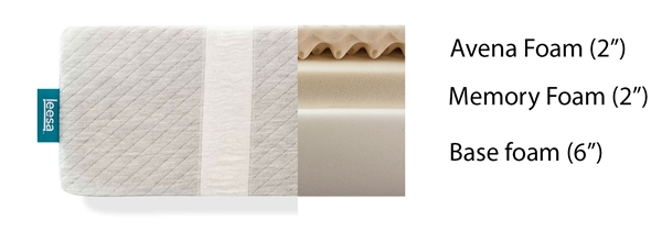 Leesa mattress layers