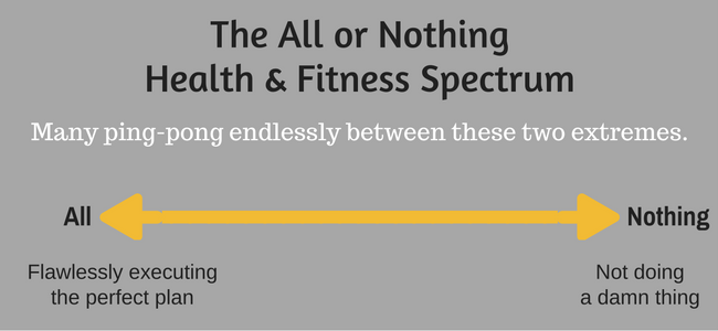 the all or nothing health and fitness spectrum