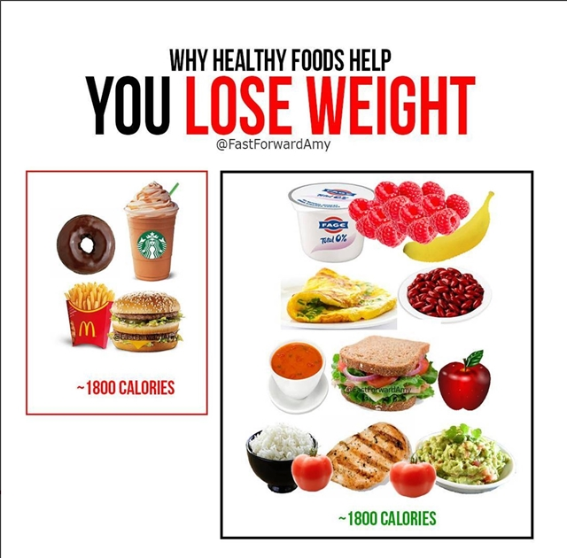 why eating healthy helps you lose weight