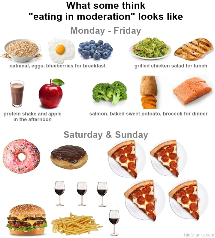bad example of eating in moderation