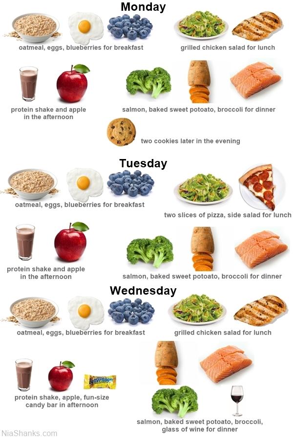 bon exemple de manger avec modération