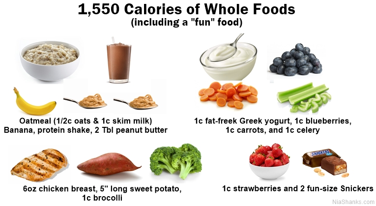 whole food diet example